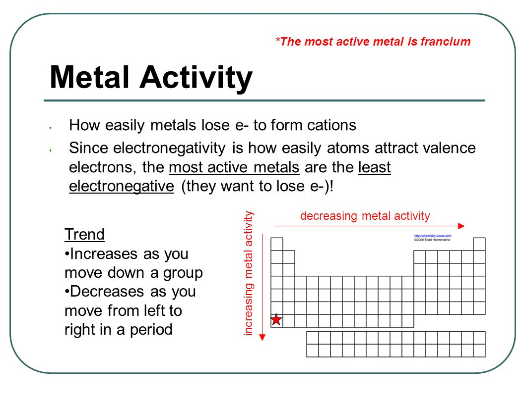 Unit 4 the periodic table history and trends chapters 6 7 test metal activity how easily metals lose e to form cations since electronegativity is how easily gamestrikefo Images