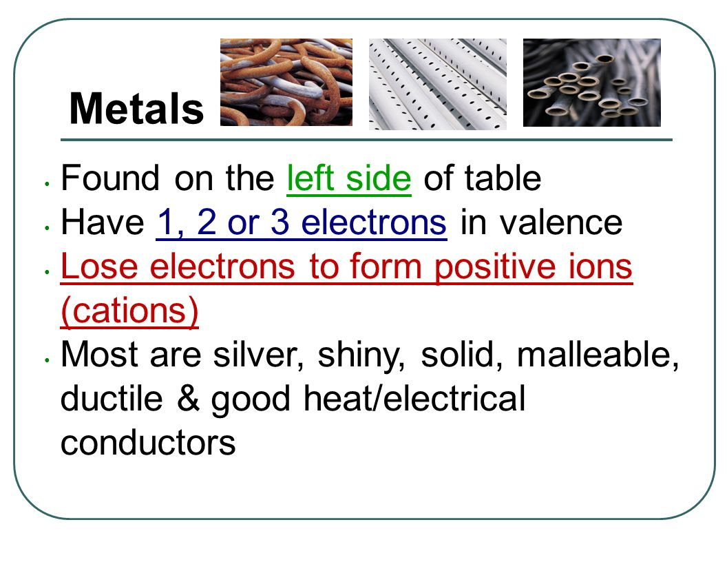 Unit 4 the periodic table history and trends chapters 6 7 test 9 metals gamestrikefo Choice Image
