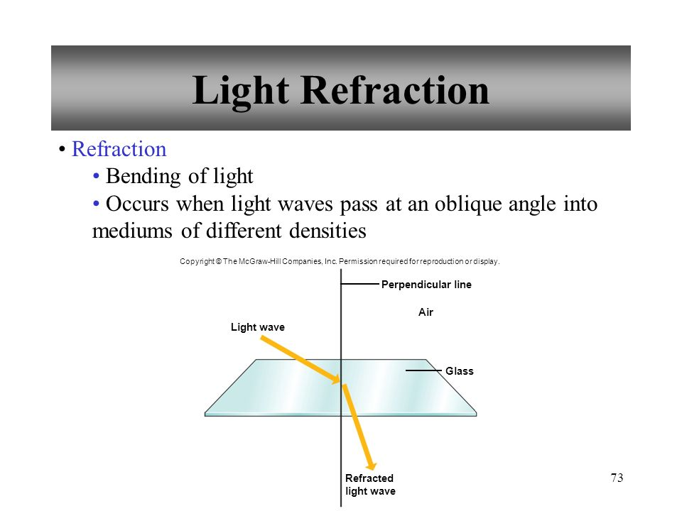 73 Light Refraction Refraction Bending of light Occurs when light waves pass at an oblique angle into mediums of different densities Light wave Perpendicular line Air Glass Refracted light wave Copyright © The McGraw-Hill Companies, Inc.