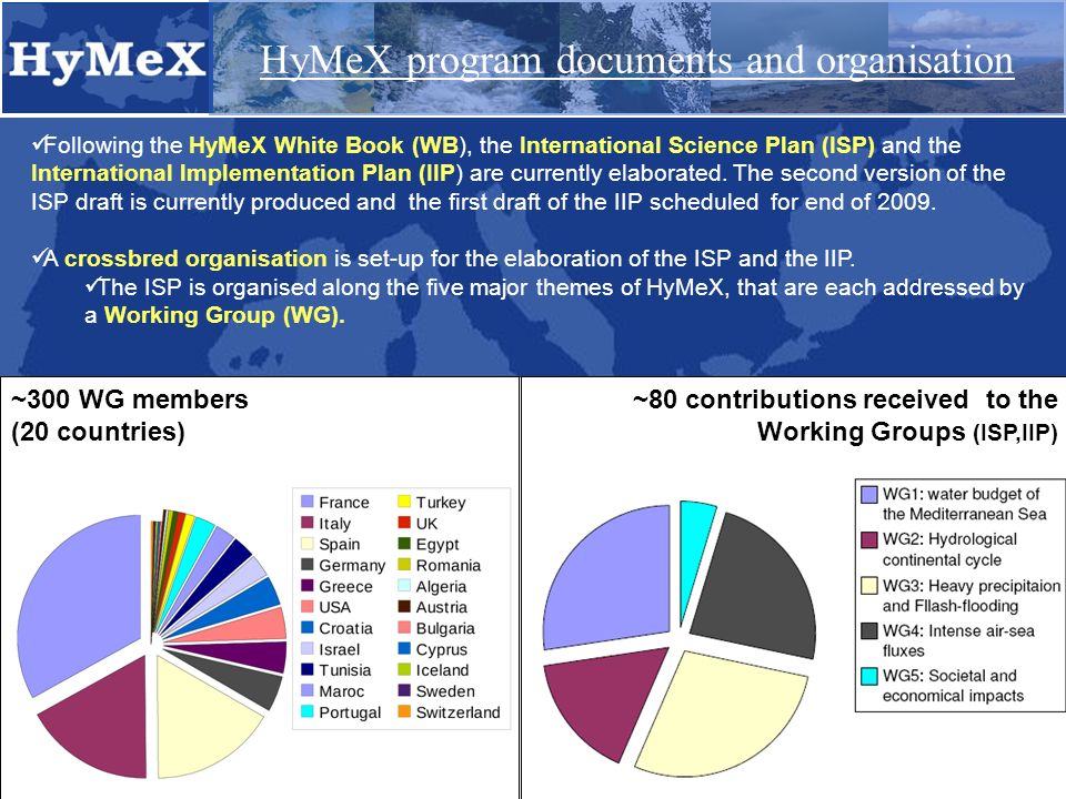 HyMeX program documents and organisation Following the HyMeX White Book (WB), the International Science Plan (ISP) and the International lmplementation Plan (IIP) are currently elaborated.
