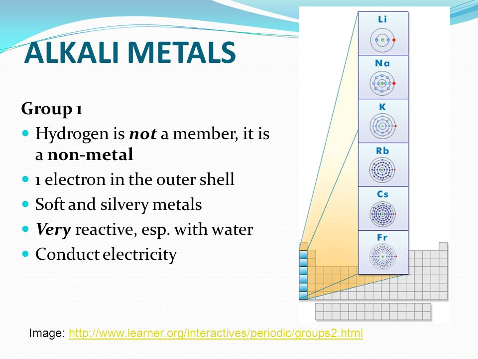 Families on the periodic table elements on the periodic table can be 3 alkali urtaz Gallery