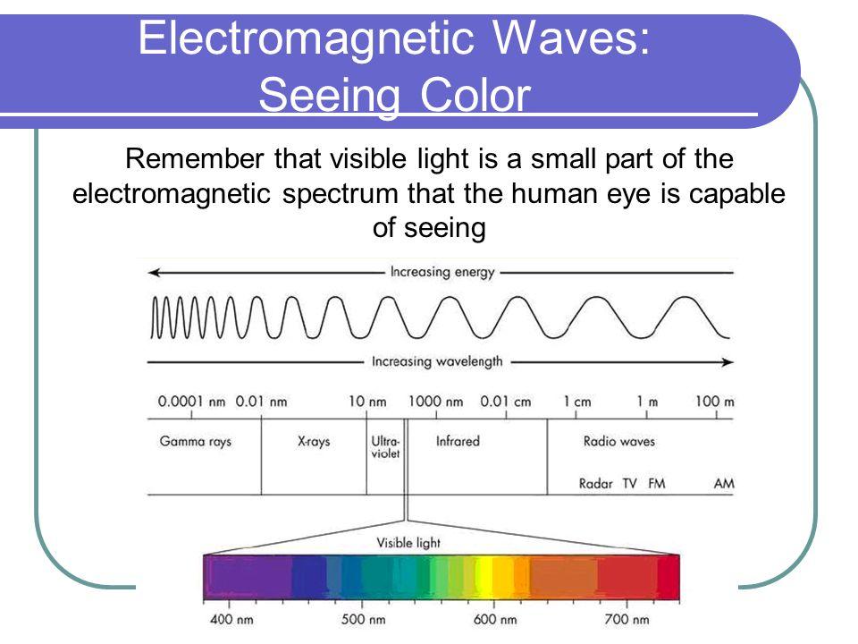 Schelkunoff electromagnetic waves pdf manual - marsbookl3