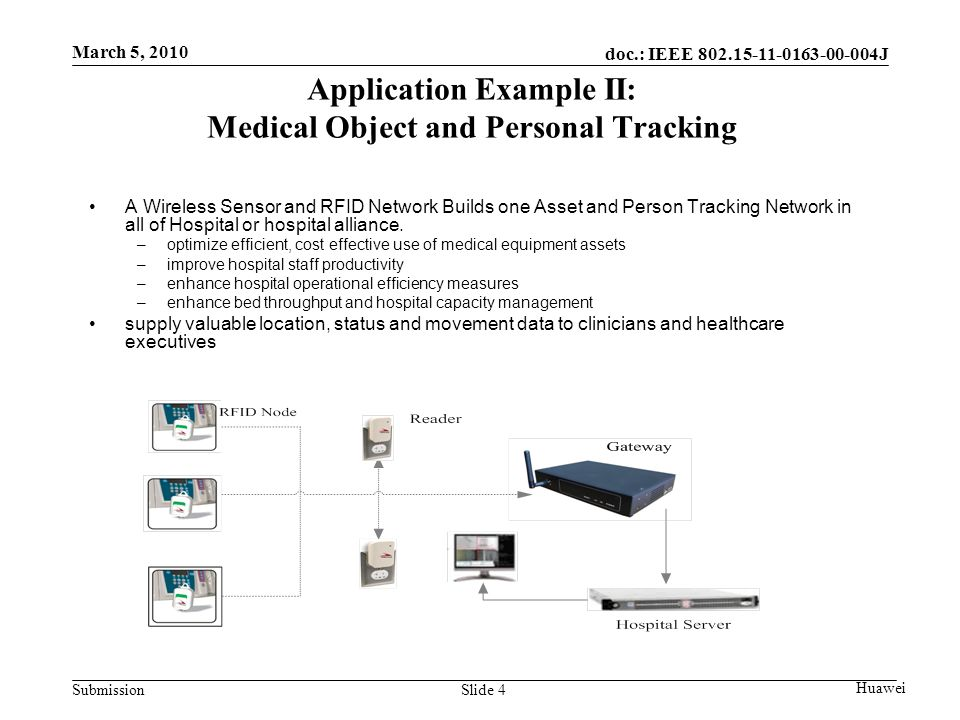doc.: IEEE J Submission March 5, 2010 Huawei Slide 4 Application Example II: Medical Object and Personal Tracking A Wireless Sensor and RFID Network Builds one Asset and Person Tracking Network in all of Hospital or hospital alliance.