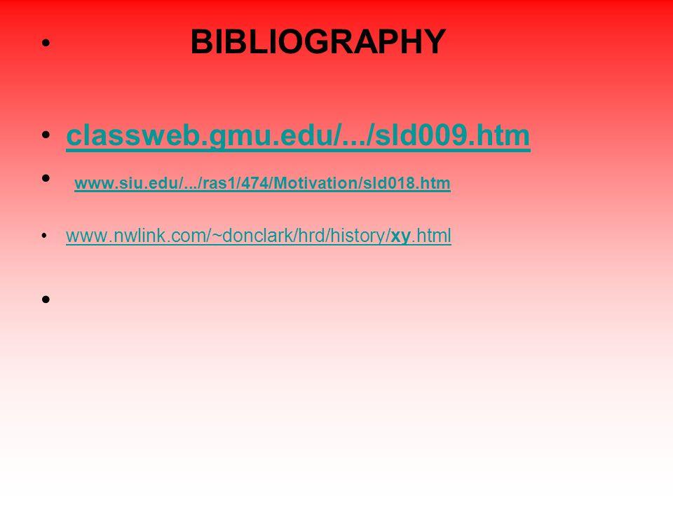 BIBLIOGRAPHY classweb.gmu.edu/.../sld009.htm www.siu.edu/.../ras1/474/Motivation/sld018.htm www.nwlink.com/~donclark/hrd/history/xy.htmlwww.nwlink.com/~donclark/hrd/history/xy.html