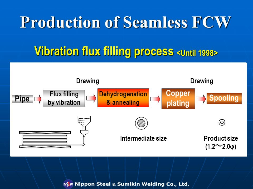 Seamless Flux Cored Wire NITTETSU SF/SM series. What is Seamless FCW ...