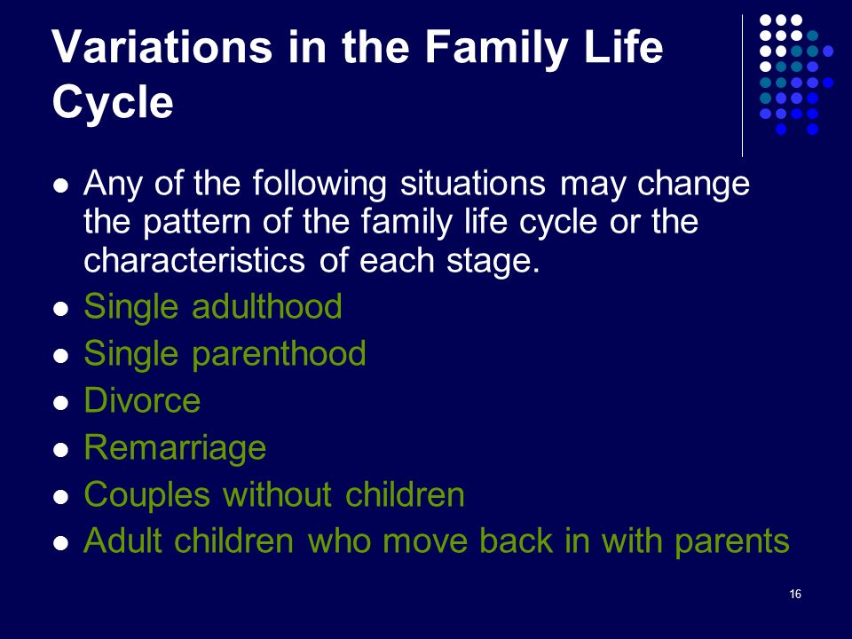 16 Variations in the Family Life Cycle Any of the following situations may change the pattern of the family life cycle or the characteristics of each stage.