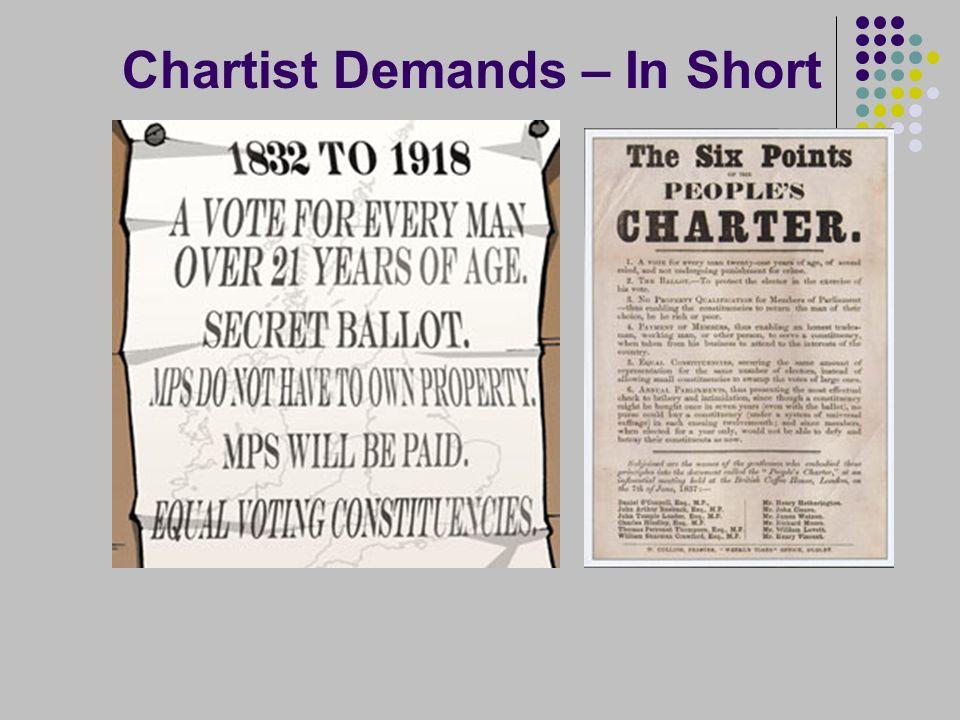 Chartist Demands – In Short