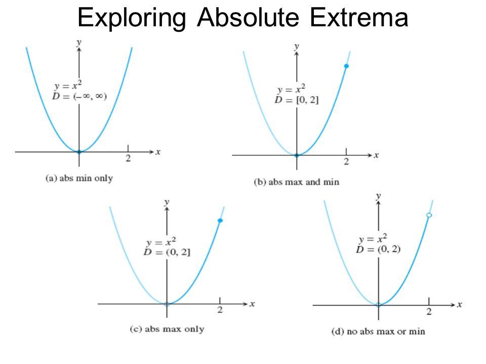 Global Extrema