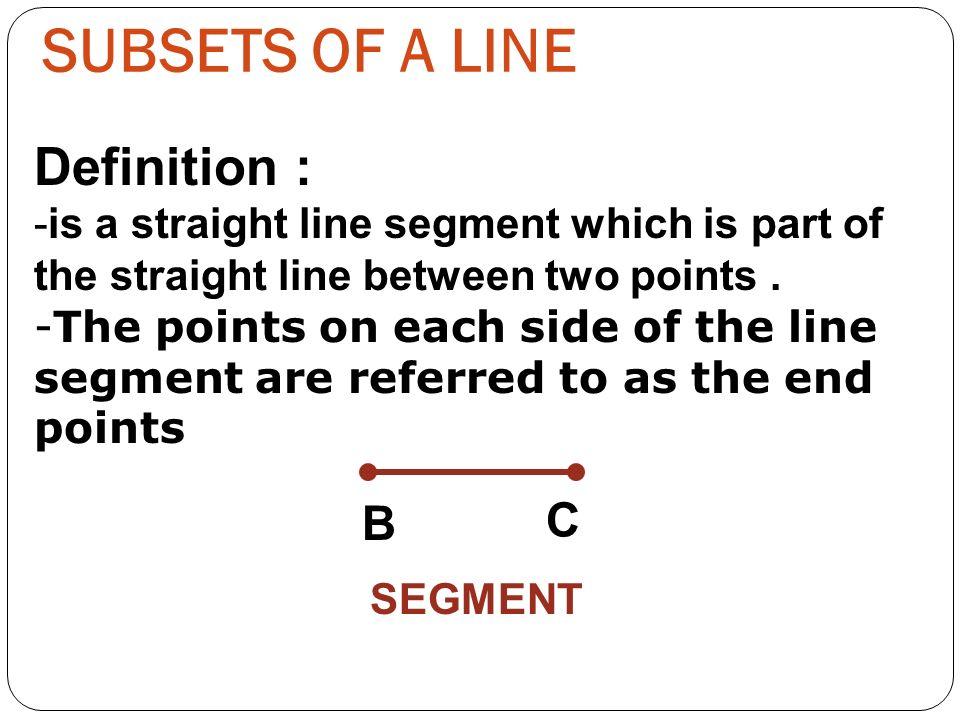 define straight line