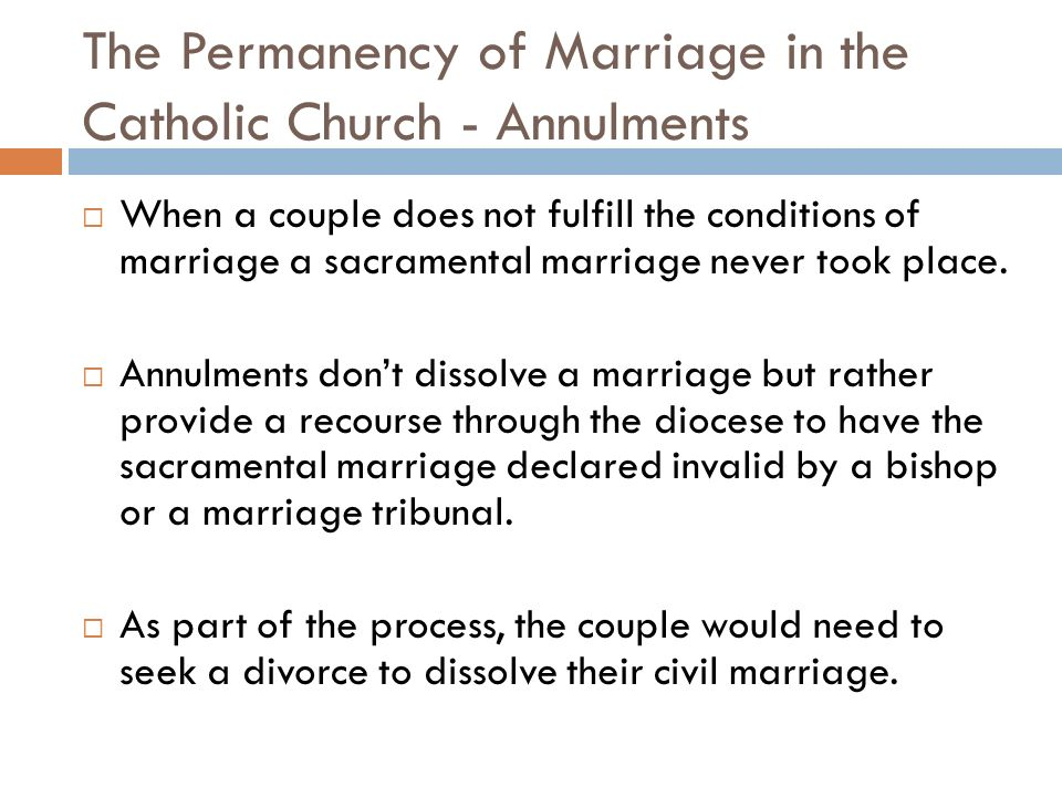 Anullment of marriage in