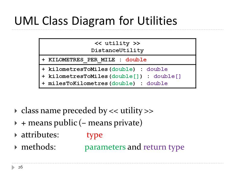 Puzzle 2 1 what does the following program print public class 26 uml class diagram ccuart Choice Image