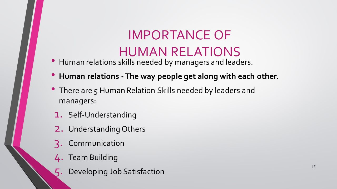 IMPORTANCE OF HUMAN RELATIONS Human relations skills needed by managers and leaders.