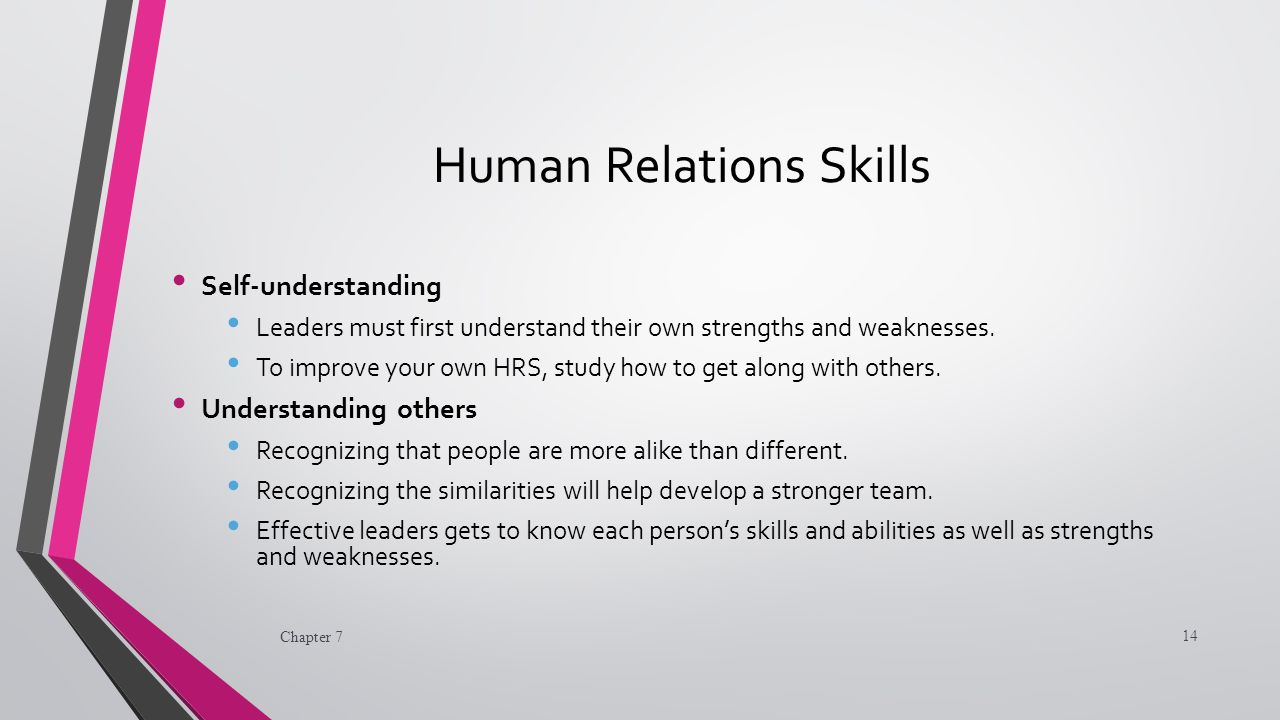 Human Relations Skills Self-understanding Leaders must first understand their own strengths and weaknesses.
