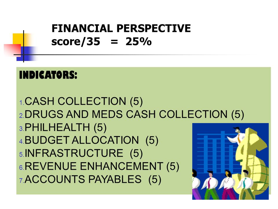 INDICATORS: 1. CASH COLLECTION (5) 2. DRUGS AND MEDS CASH COLLECTION (5) 3.