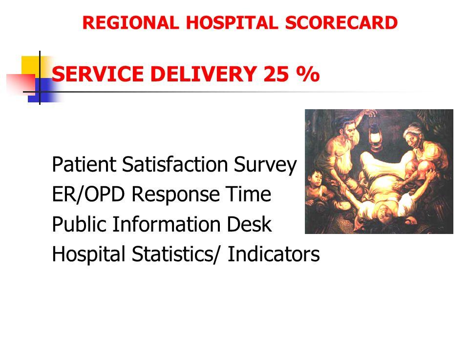 REGIONAL HOSPITAL SCORECARD SERVICE DELIVERY 25 % Patient Satisfaction Survey ER/OPD Response Time Public Information Desk Hospital Statistics/ Indicators