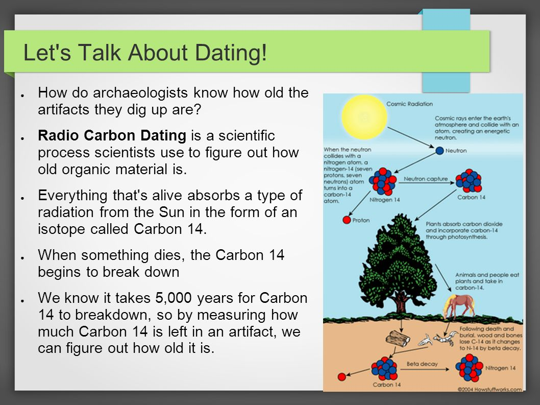 Well Scientists How How Old Bone A Can Use Tell Is Carbon-14 To Dating Brian