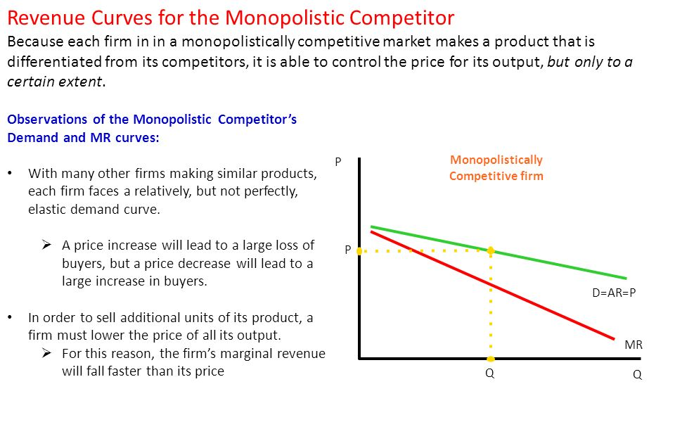 chapter 10 solutions to monopolistic competition Reading: introducing monopolistic competition the temptation to defy the law figure 101 competing brands.