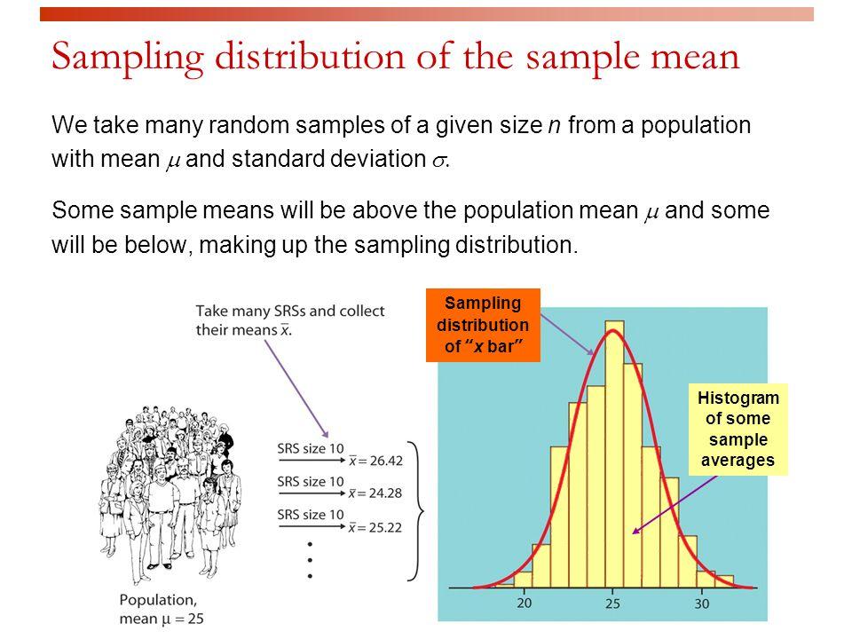 Reminder: What is a sampling distribution? The sampling ...