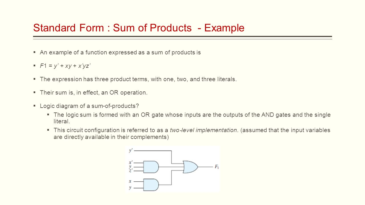 Ece digital logic lecture 8 boolean functions assistant prof 16 standard falaconquin