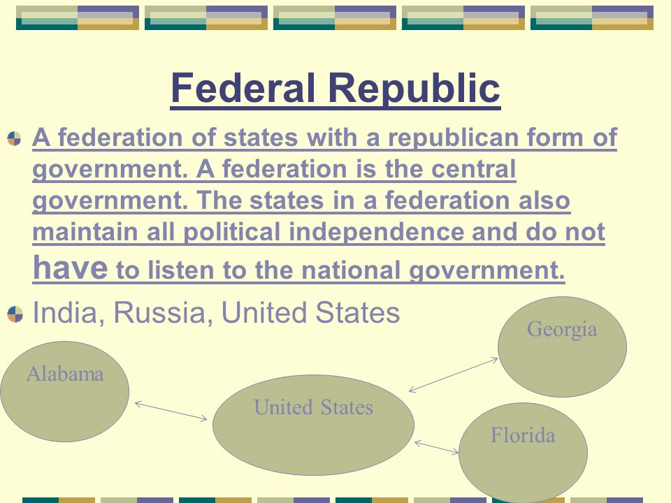 Types of Government 7 th Grade Social Studies. Define the ...