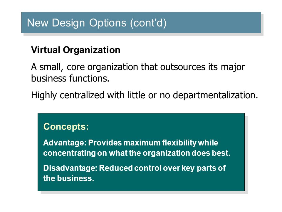 New Design Options (cont'd) Concepts: Advantage: Provides maximum flexibility while concentrating on what the organization does best. Disadvantage: Re