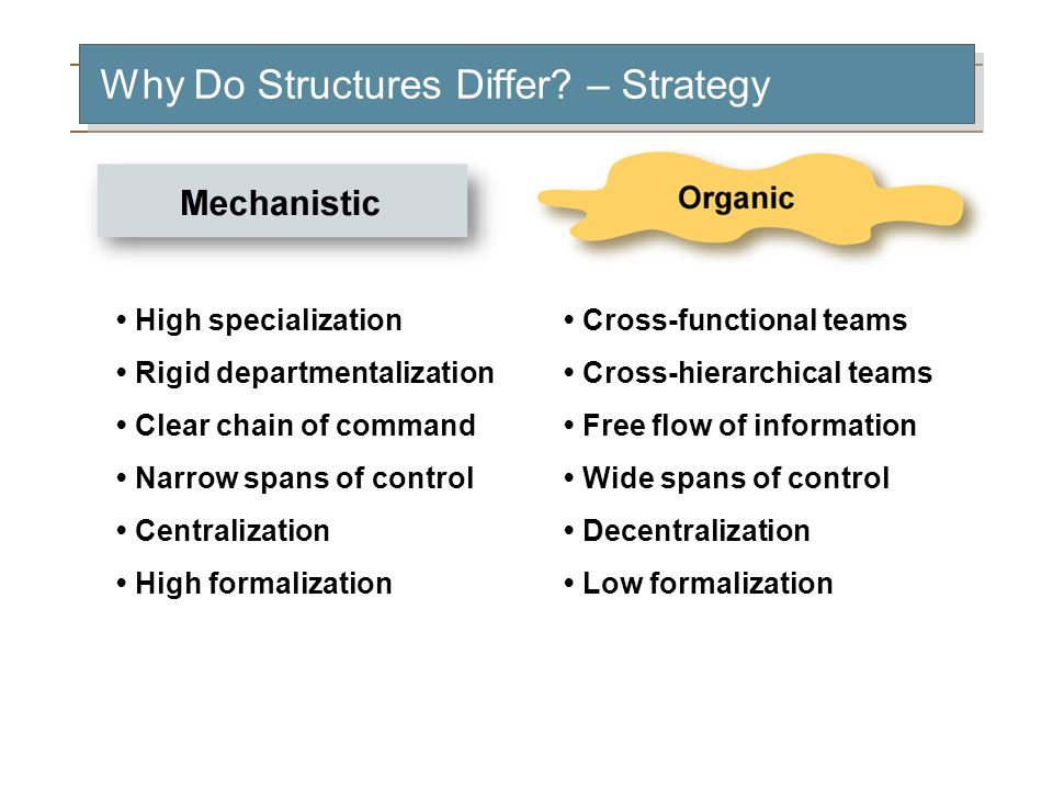 High specialization Rigid departmentalization Clear chain of command Narrow spans of control Centralization High formalization Cross-functional teams