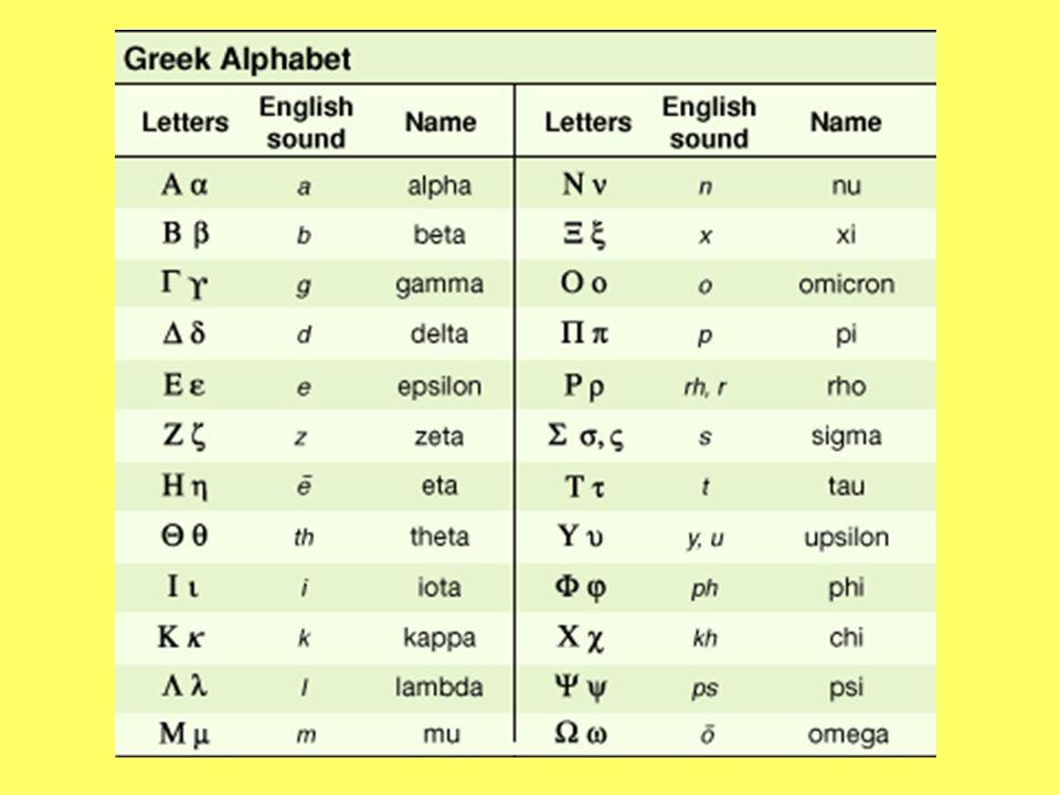 Greek Letter Between Zeta And Theta Timiznceptzmusic