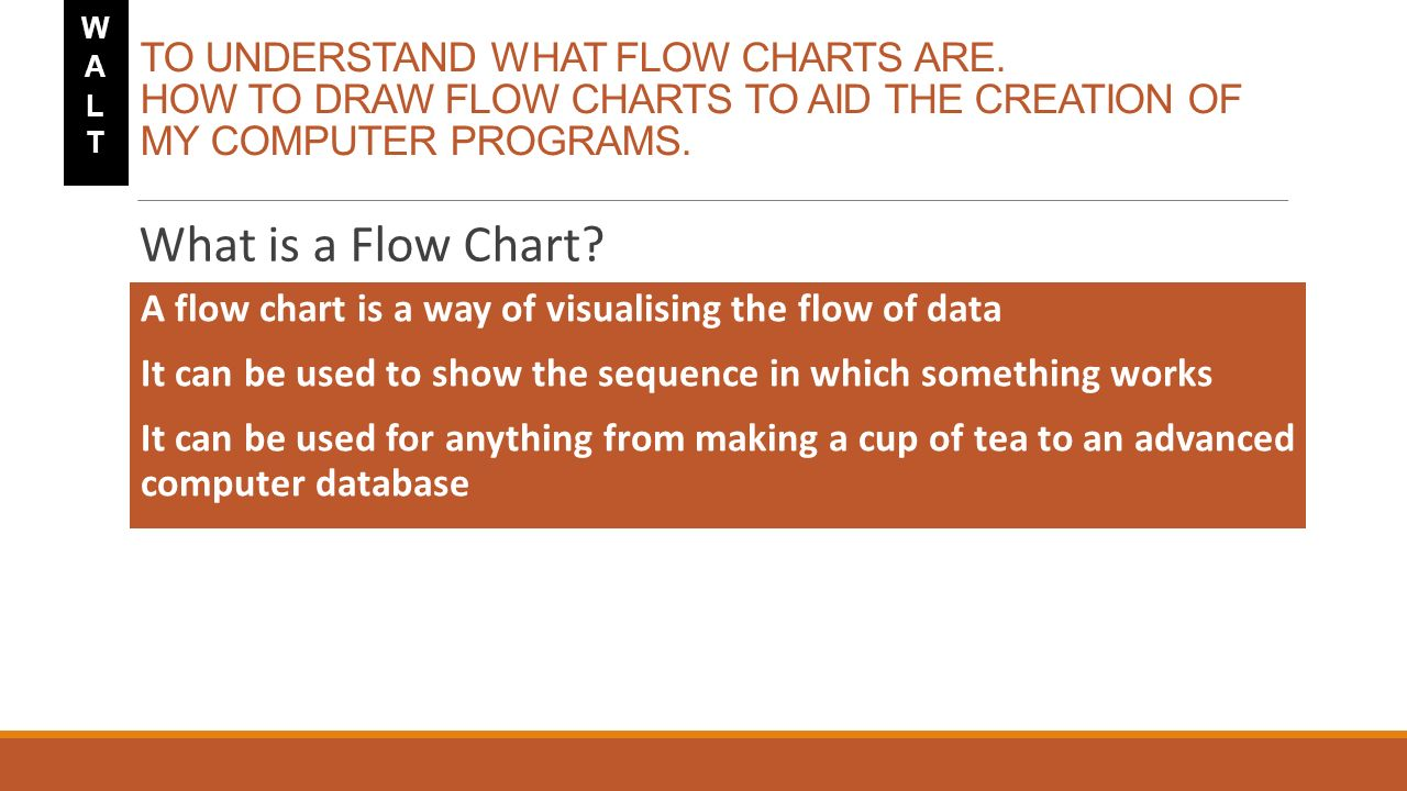 Flow charts what are they and why do we use them ppt download what is a flow chart to understand what flow charts are geenschuldenfo Images