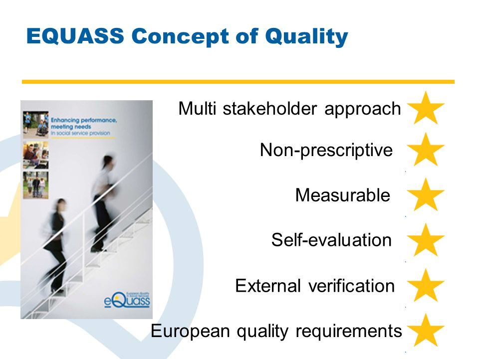 Multi stakeholder approach Non-prescriptive Measurable Self-evaluation External verification EQUASS Concept of Quality European quality requirements