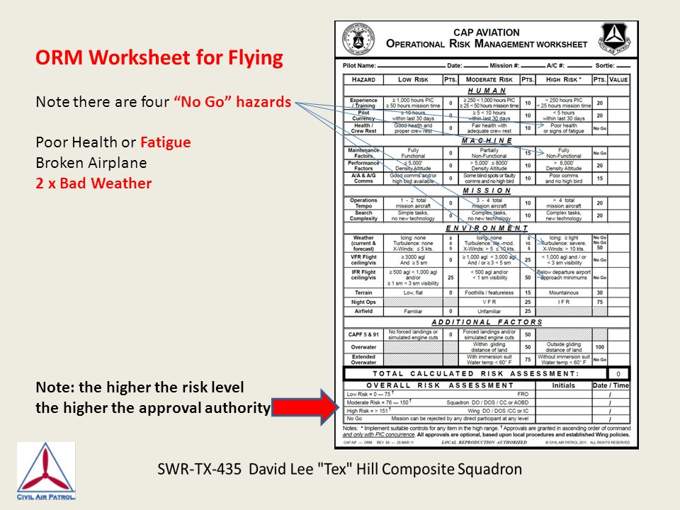 Operational Risk Management Annual Briefing Discussion A one week – Usmc Orm Worksheet