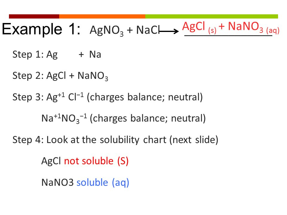 Double Replacement Reactions General Equation AX BY AY BX – Solubility Chart Example