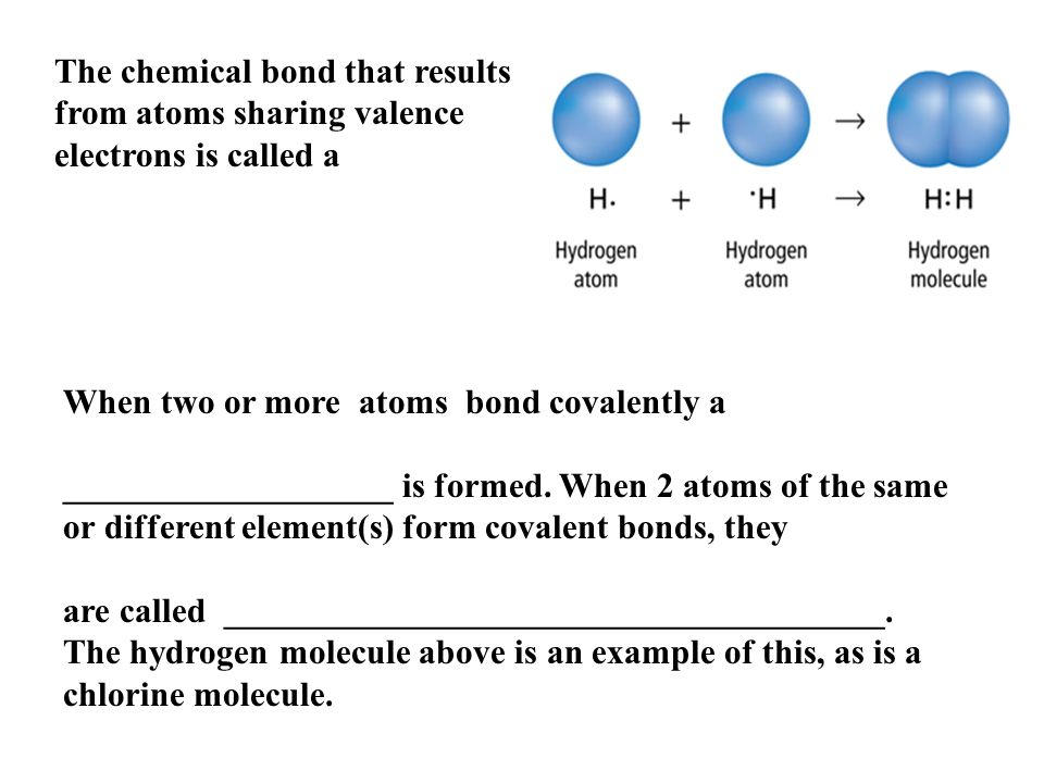 """8.1 THE COVALENT BOND """"All I ever needed to know, I learned in ..."""