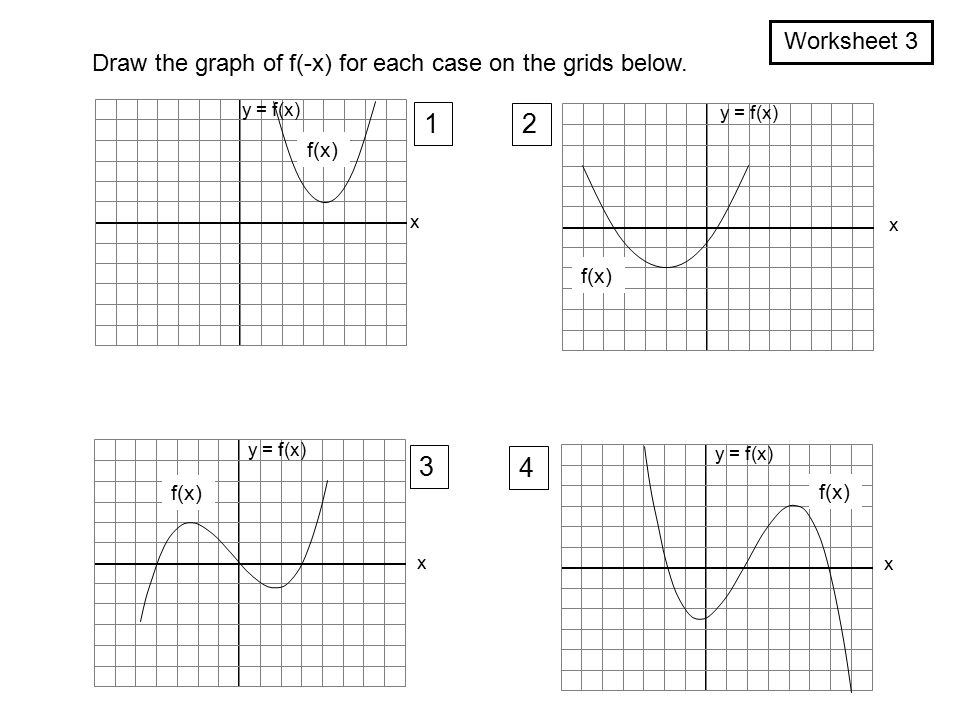 Fx A X Y Fx Graphs Of Related Functions 1 Fx X 2 Fx