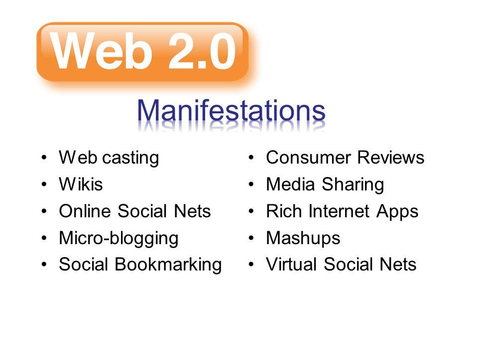 ? Web casting Wikis Online Social Nets Micro-blogging Social Bookmarking Consumer Reviews Media Sharing Rich Internet Apps Mashups Virtual Social Nets