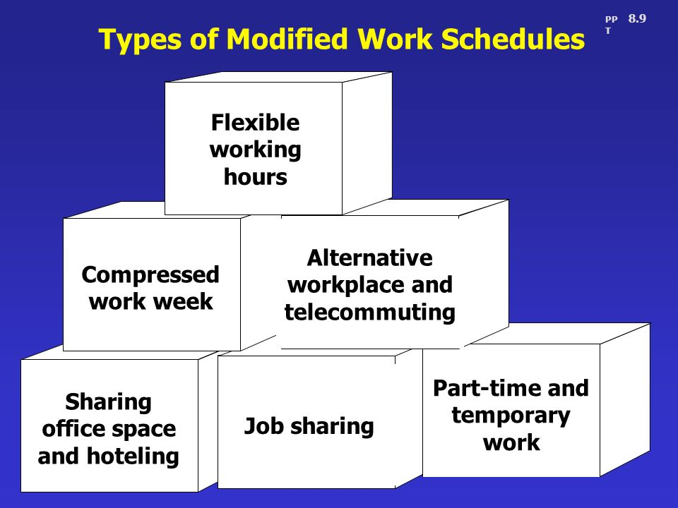 modified work schedule