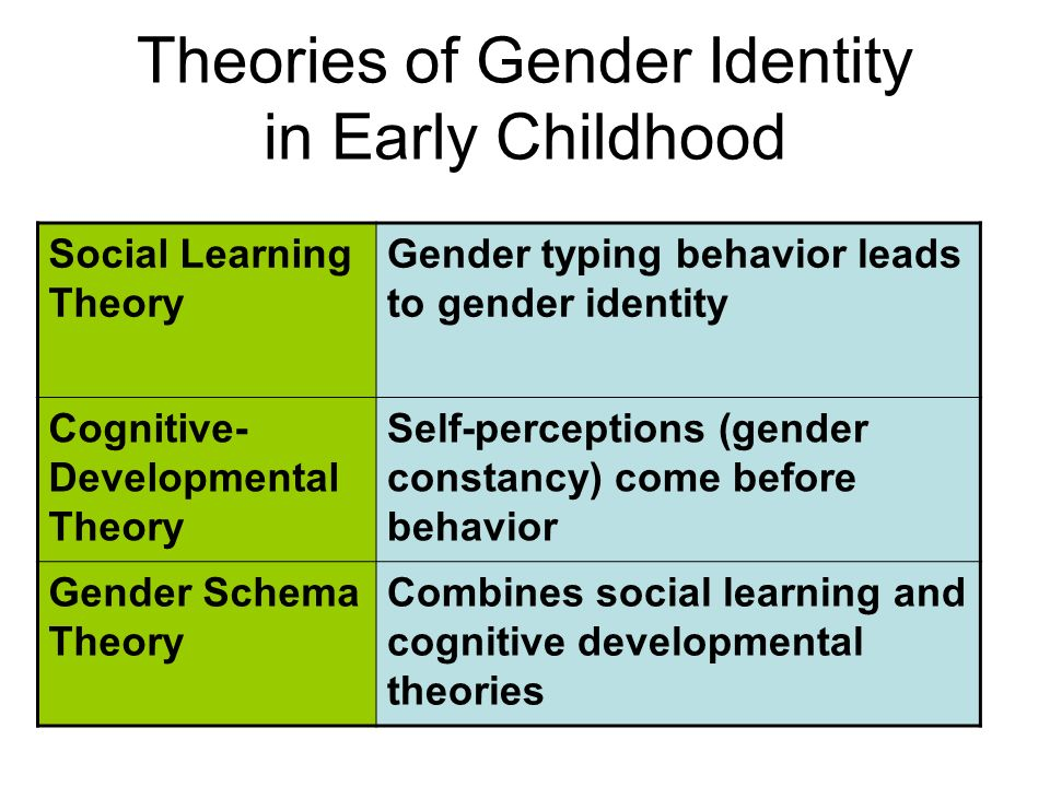 theories of child development and learning Runderstand how the theories of development are relevant to learning ridentify a range of approaches to enhance learning chapter 1 child development: if a child.