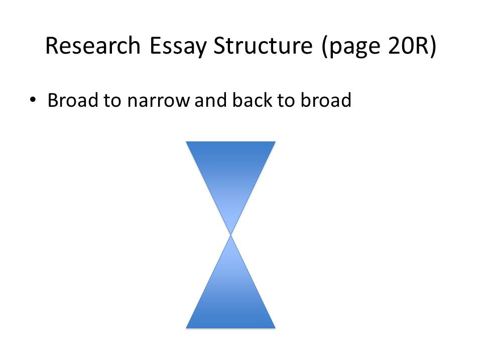 2 page essay
