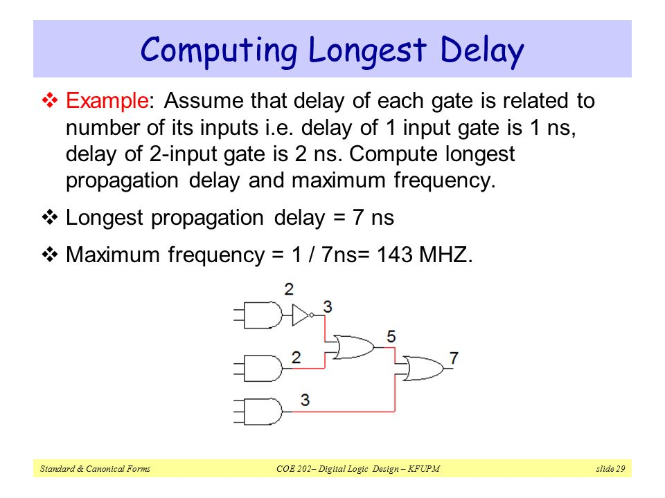 Standard & Canonical Forms COE 202– Digital Logic Design – KFUPM slide 29 Computing Longest Delay  Example: Assume that delay of each gate is related to number of its inputs i.e.