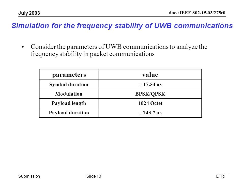 Submission doc.: IEEE /275r0 July 2003 ETRISlide 13 Simulation for the frequency stability of UWB communications Consider the parameters of UWB communications to analyze the frequency stability in packet communications parametersvalue Symbol duration  ns ModulationBPSK/QPSK Payload length1024 Octet Payload duration   s