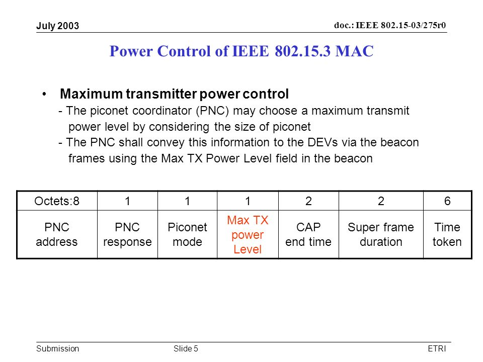 Submission doc.: IEEE /275r0 July 2003 ETRISlide 5 Power Control of IEEE MAC Maximum transmitter power control - The piconet coordinator (PNC) may choose a maximum transmit power level by considering the size of piconet - The PNC shall convey this information to the DEVs via the beacon frames using the Max TX Power Level field in the beacon Octets: PNC address PNC response Piconet mode Max TX power Level CAP end time Super frame duration Time token