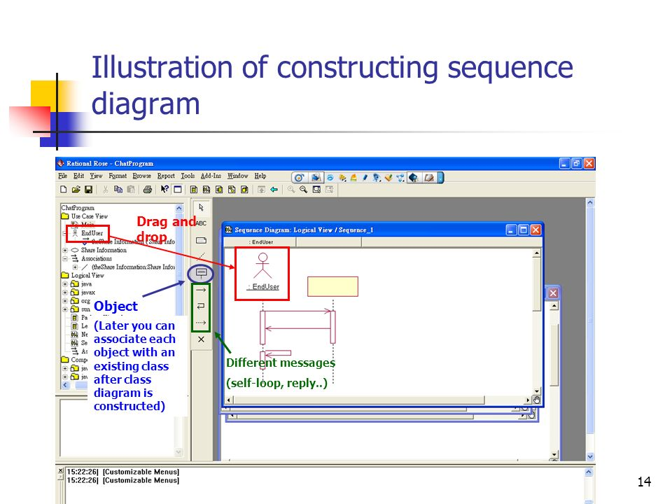1 using rational rose to construct uml diagrams ppt download 14 14 illustration of constructing sequence diagram drag and drop object different messages self loop reply later you can associate each object with ccuart Image collections