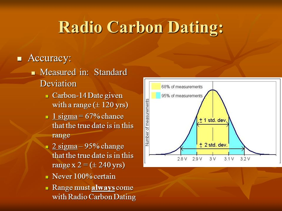 the accuracy of radiocarbon dating Radiocarbon dating of historical parchments fiona brock feasibility and accuracy of the method by dating english.