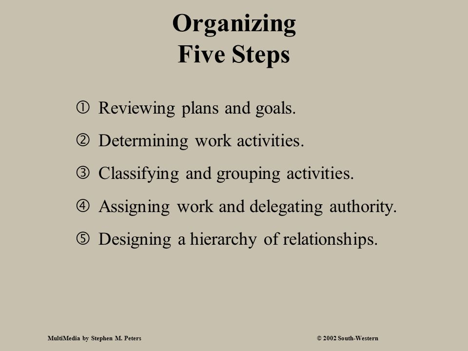 MultiMedia by Stephen M. Peters© 2002 South-Western Organizing Five Steps  Reviewing plans and goals.  Determining work activities.  Classifying an
