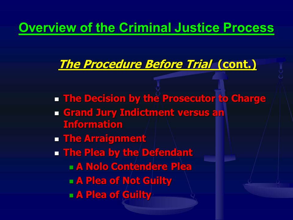 Overview of the Criminal Justice Process The Procedure Before Trial (cont.) The Decision by the Prosecutor to Charge The Decision by the Prosecutor to Charge Grand Jury Indictment versus an Information Grand Jury Indictment versus an Information The Arraignment The Arraignment The Plea by the Defendant The Plea by the Defendant A Nolo Contendere Plea A Nolo Contendere Plea A Plea of Not Guilty A Plea of Not Guilty A Plea of Guilty A Plea of Guilty