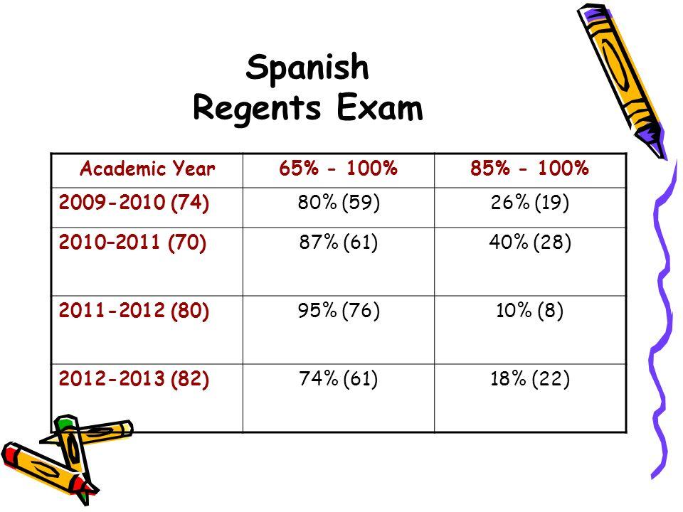 How was the spanish regents june 2010?