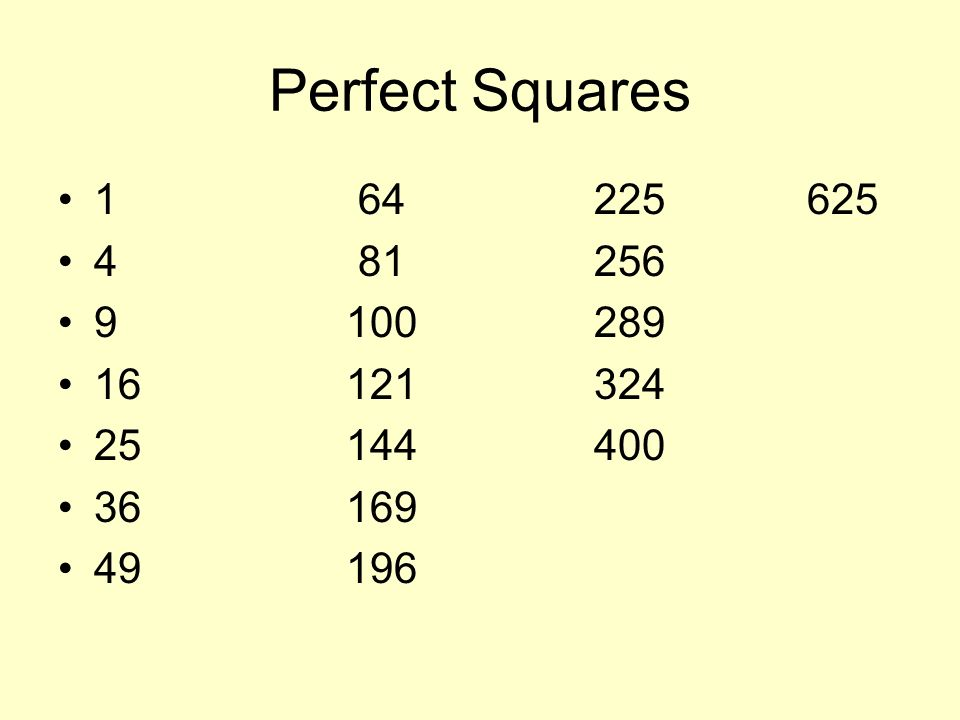 Definitions A perfect square is the square of a natural number.