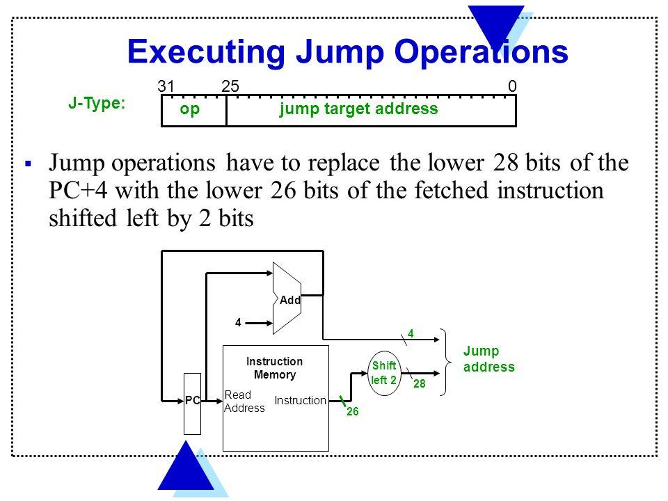 datapath and control addressinstruction memory write data reg addr  6 executing