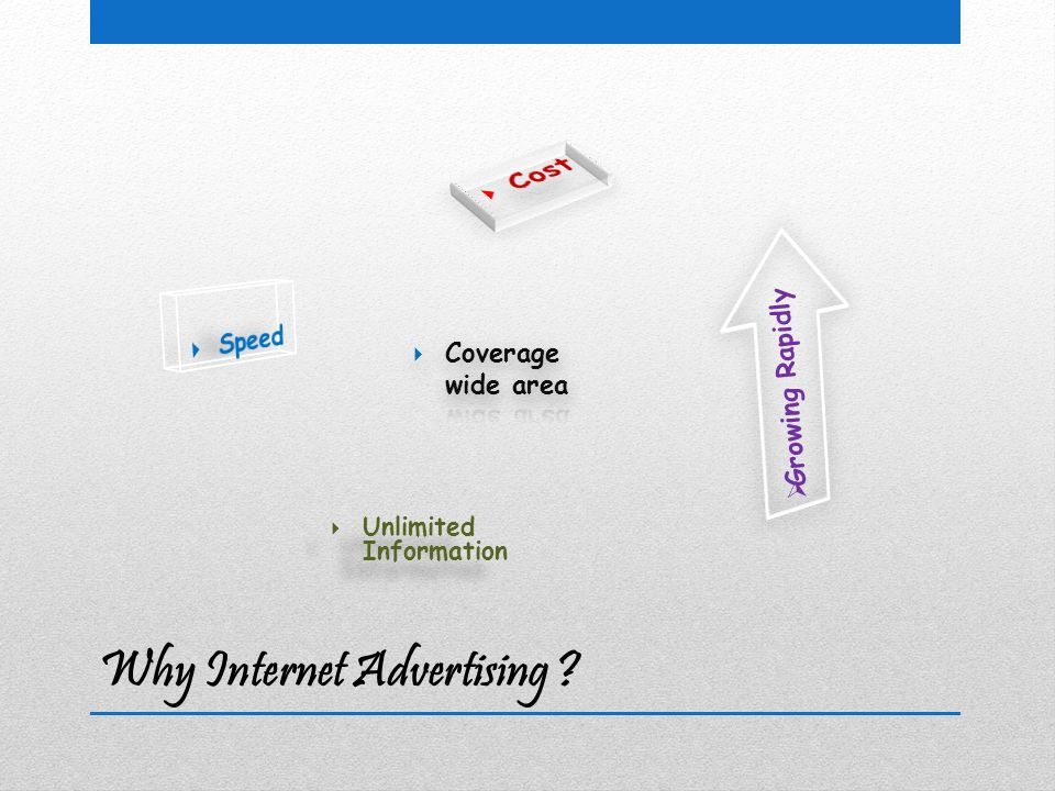 Advertisement Strategies  Push (Active) Strategy  Merchants need to actively advertise to the targeted customers.