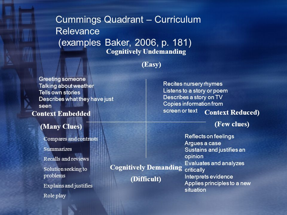 Cognitively Undemanding (Easy) Context Reduced) (Few clues) Cognitively Demanding (Difficult) Context Embedded (Many Clues) Compares and contrasts Summarizes Recalls and reviews Solution seeking to problems Explains and justifies Role play Cummings Quadrant – Curriculum Relevance (examples Baker, 2006, p.