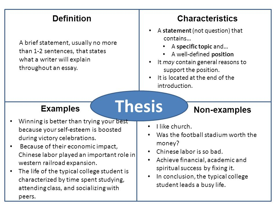essay definition and examples madrat co essay definition and examples